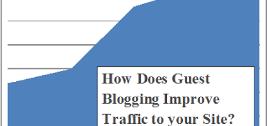 How Does Guest Blogging Improve Traffic to your Site