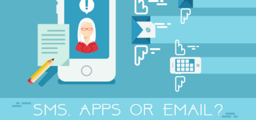 SMS, Apps or Email Customer Engagement Strategies Analysed Infographic