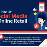 Social Media and Its Rise in Online Retail- Infographic
