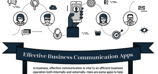 Business Communication Apps- Infographic