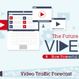 the-future-of-video-content-infographic-techknol-net